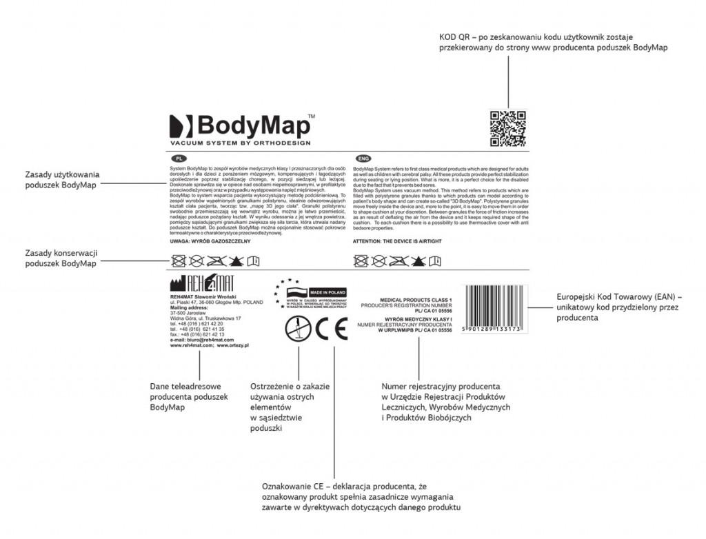 Oznaczenie poduszke BodyMap