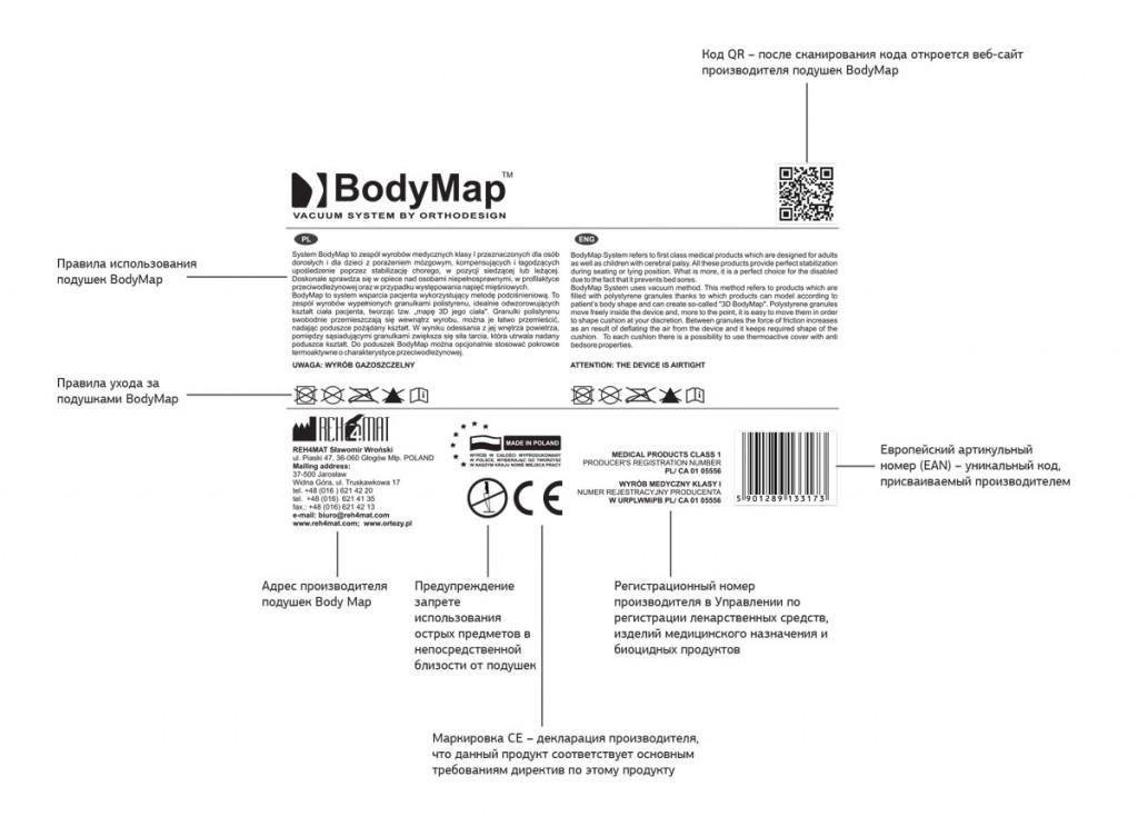 Маркировка изделий Bodymap